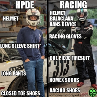 hpde-and-racing-safety-gear